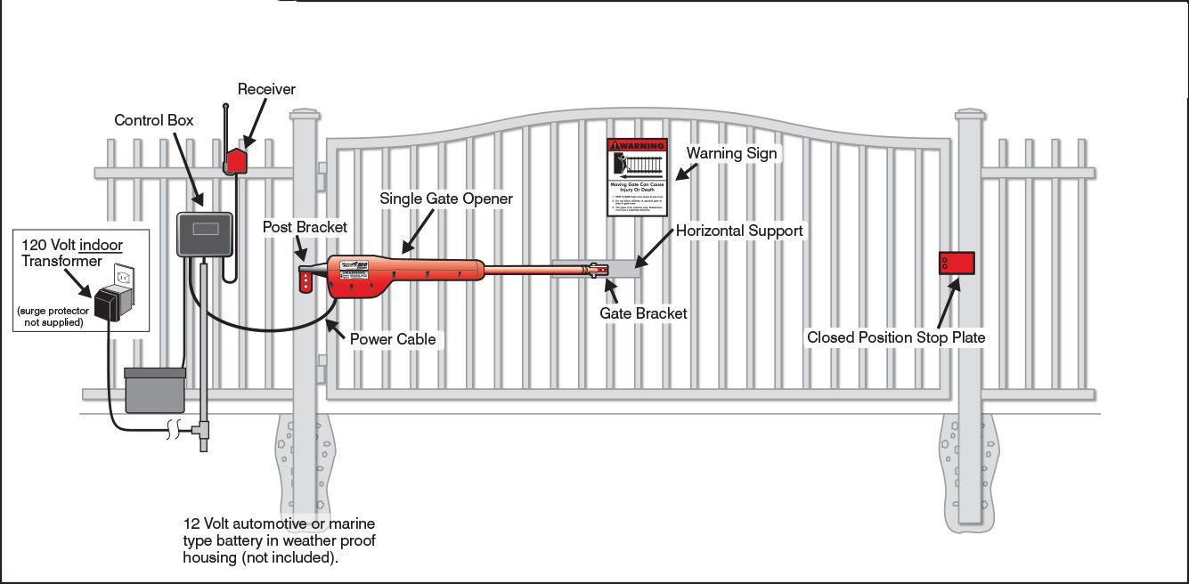 automatic gate opener circuit diagram